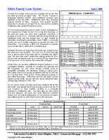 MFLoan Update 2000-6