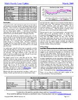 mfloan update 2009-3