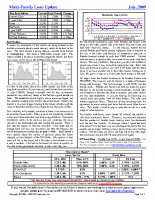 mfloan update 2009-7