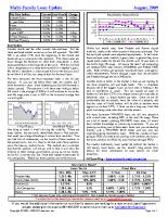 mfloan update 2009-8