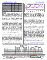 mfloan update 2009-9