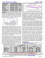 mfloan update 2010-3