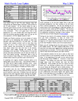 mfloan update 2010-5